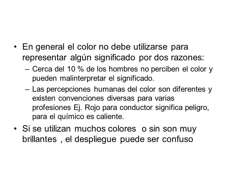 En general el color no debe utilizarse para representar algún significado por dos razones: