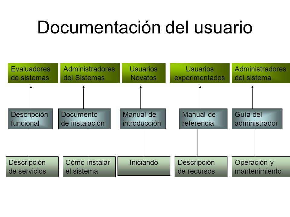 Documentación del usuario