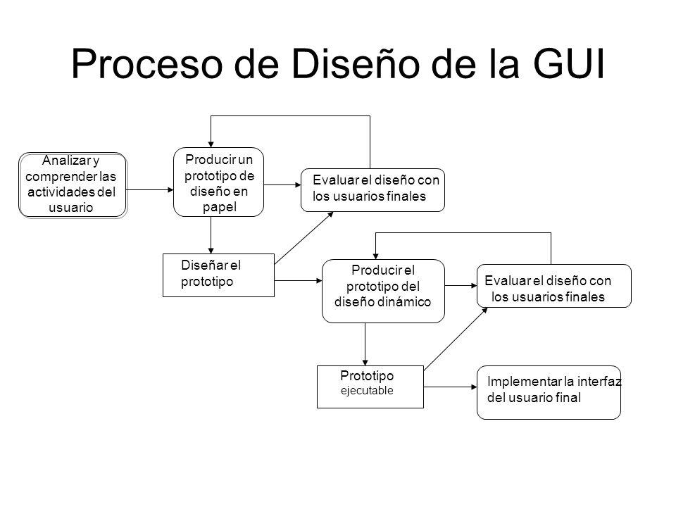 Proceso de Diseño de la GUI