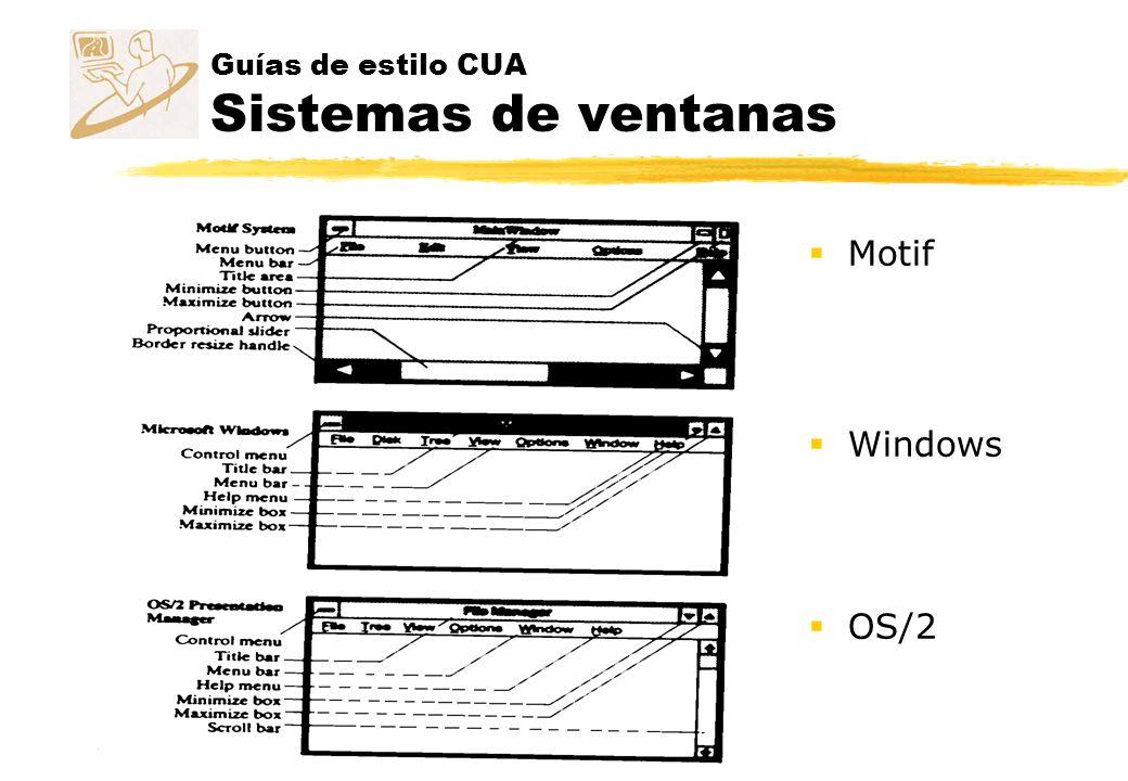 Guías de estilo CUA Sistemas de ventanas