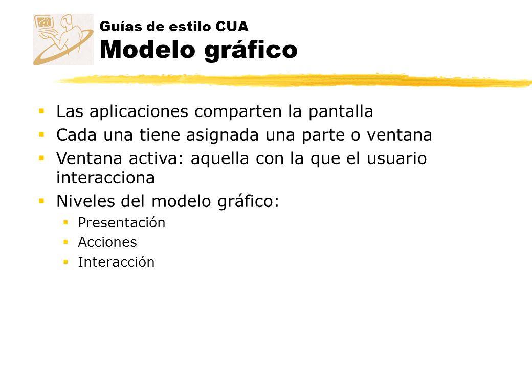 Guías de estilo CUA Modelo gráfico