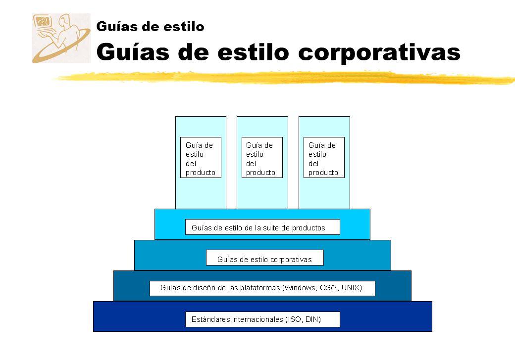 Guías de estilo Guías de estilo corporativas