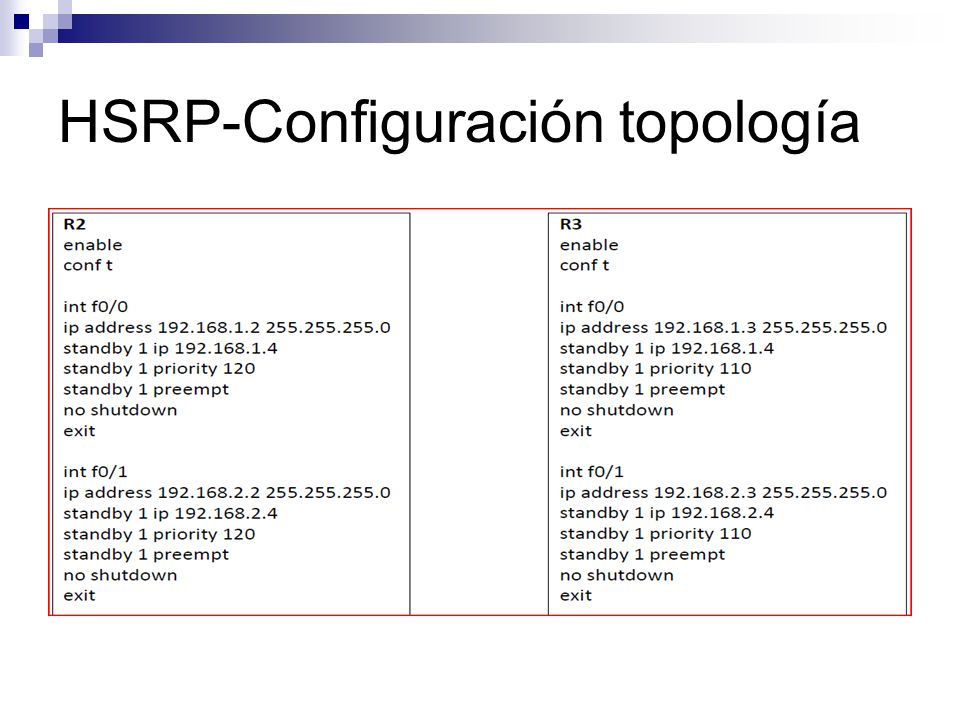HSRP-Configuración topología