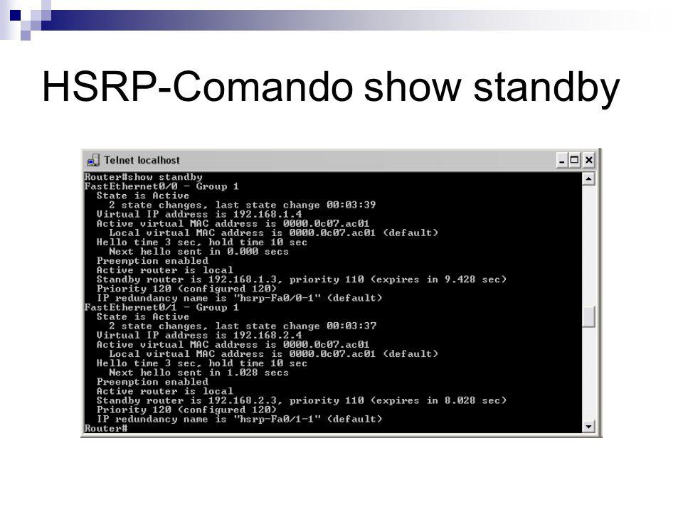 HSRP-Comando show standby