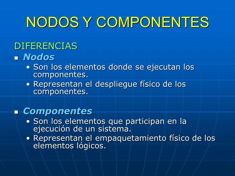 NODOS Y COMPONENTES DIFERENCIAS Nodos Componentes