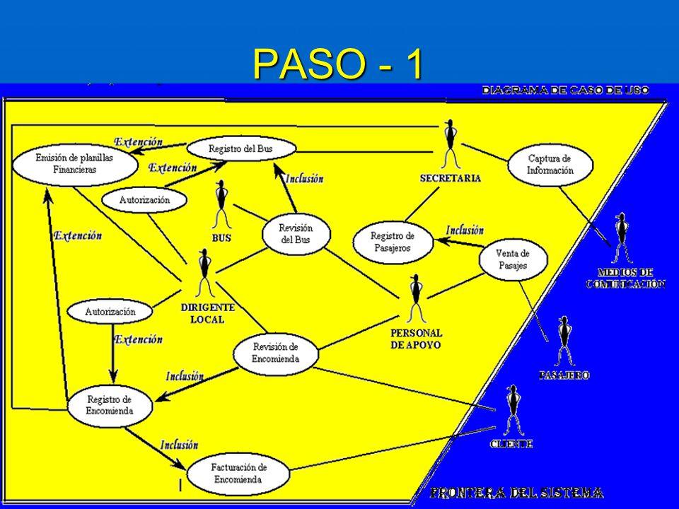 PASO - 1