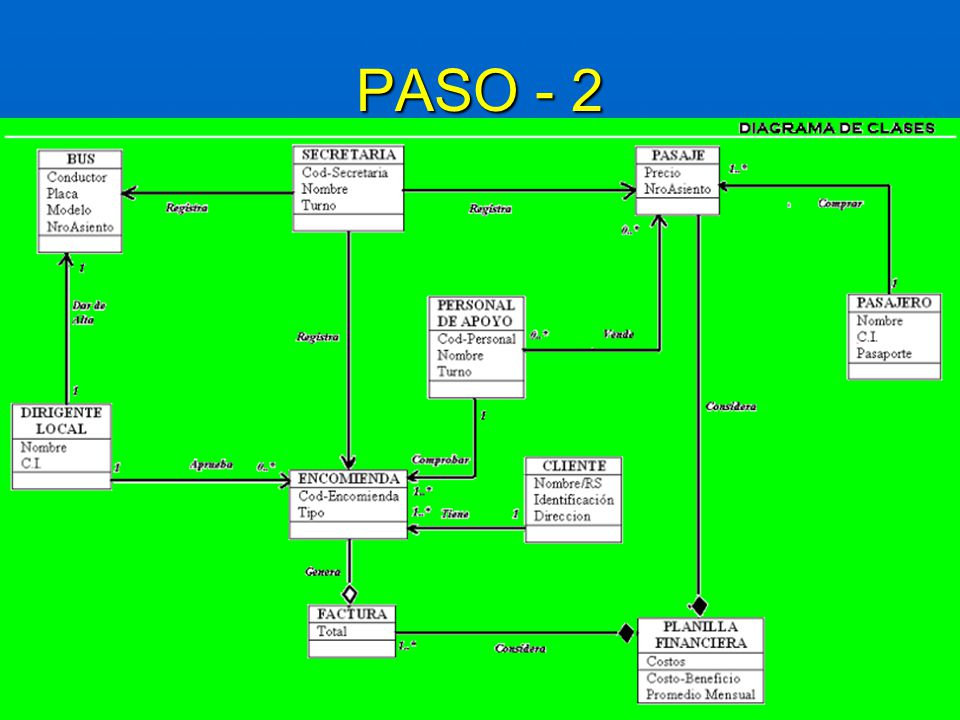 PASO - 2