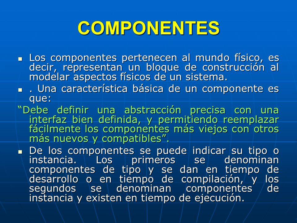 COMPONENTES Los componentes pertenecen al mundo físico, es decir, representan un bloque de construcción al modelar aspectos físicos de un sistema.