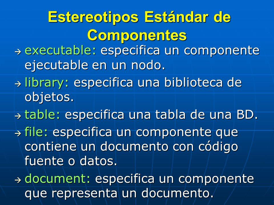 Estereotipos Estándar de Componentes