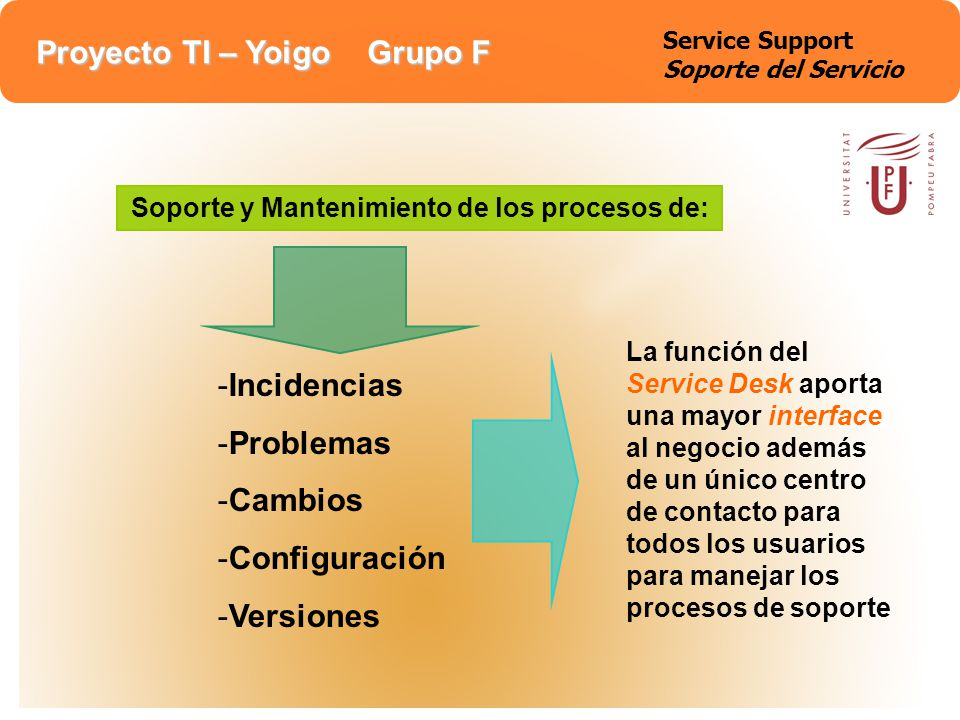 Soporte y Mantenimiento de los procesos de: