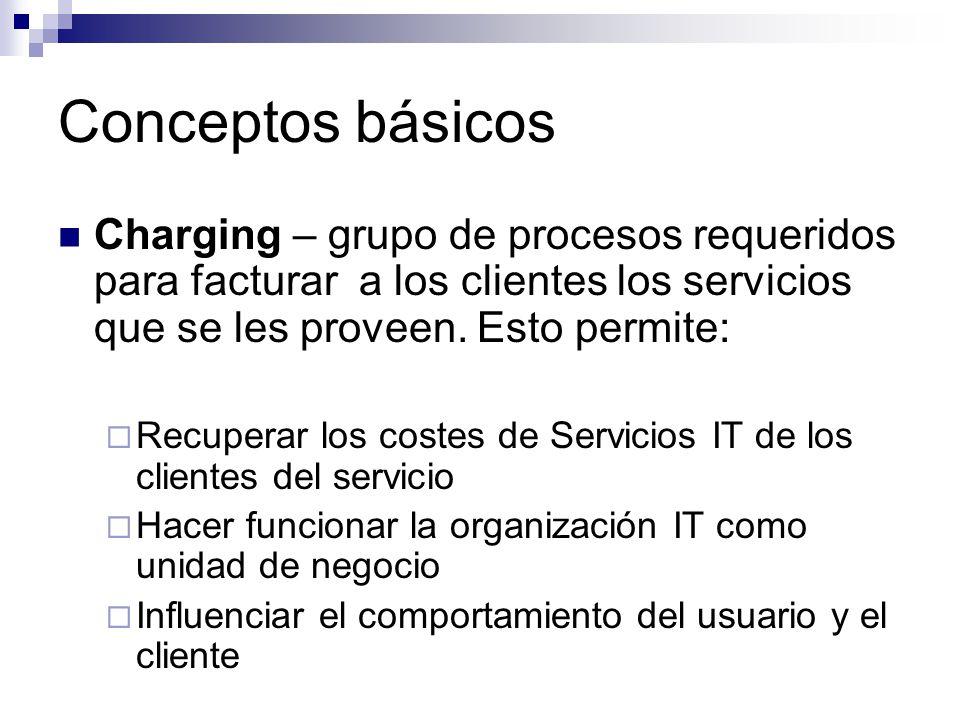 Conceptos básicos Charging – grupo de procesos requeridos para facturar a los clientes los servicios que se les proveen. Esto permite: