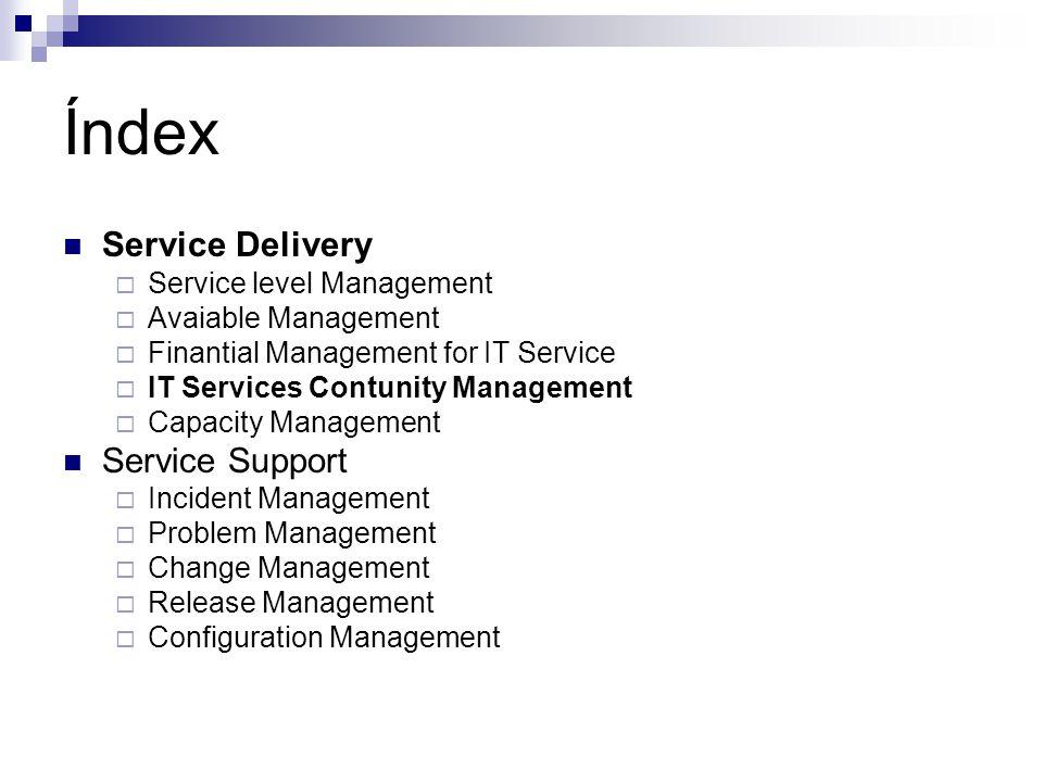 Índex Service Delivery Service Support Service level Management