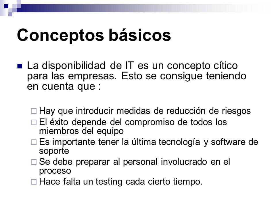 Conceptos básicos La disponibilidad de IT es un concepto cítico para las empresas. Esto se consigue teniendo en cuenta que :
