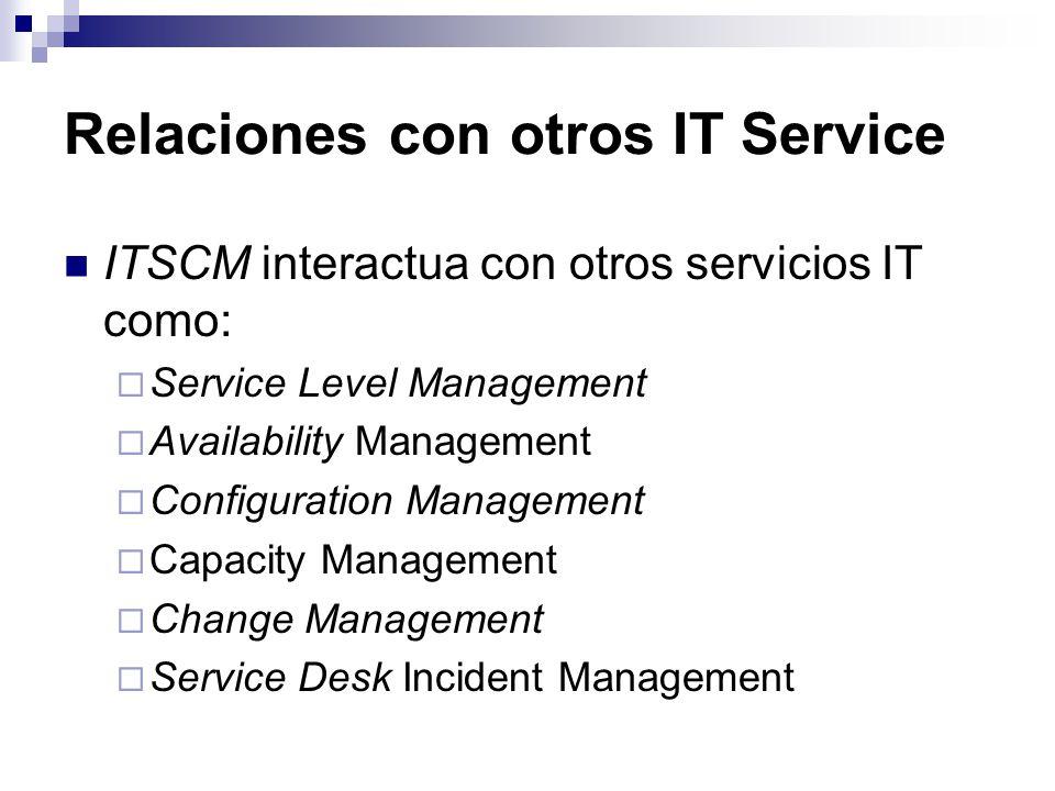 Relaciones con otros IT Service