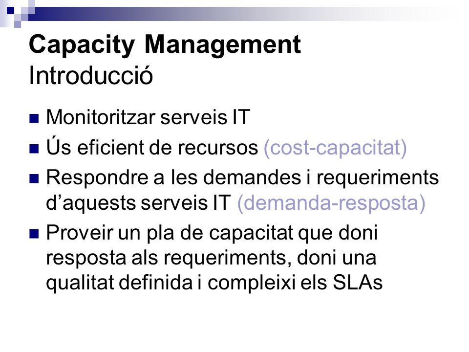 Capacity Management Introducció