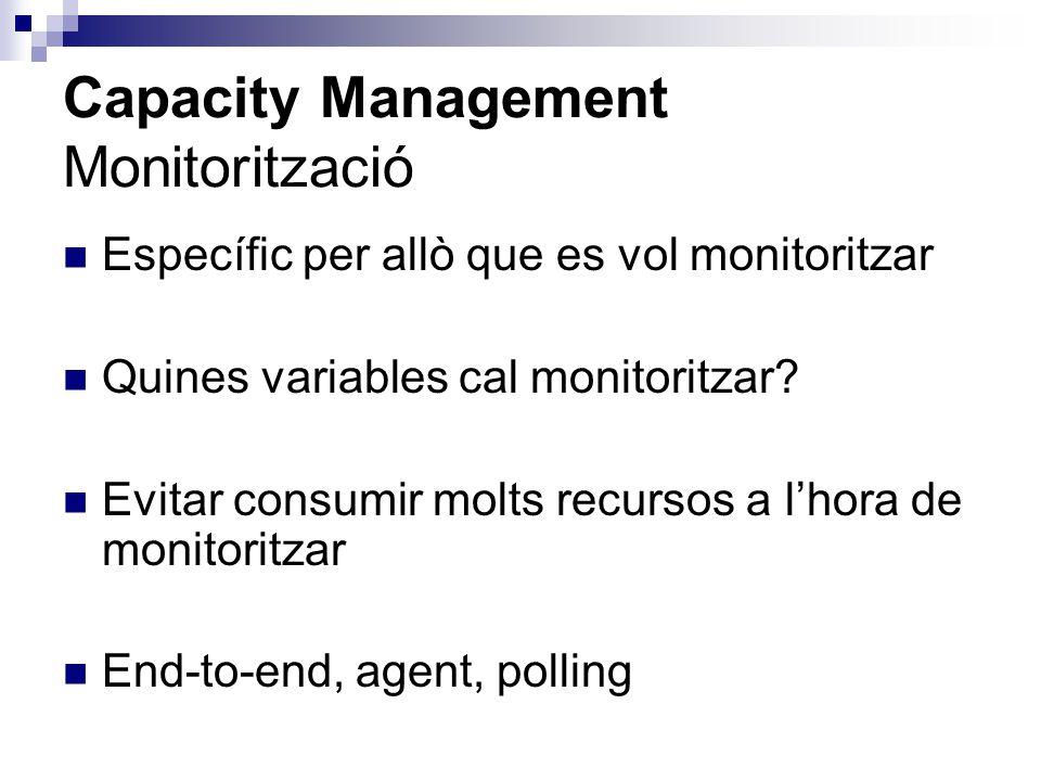 Capacity Management Monitorització