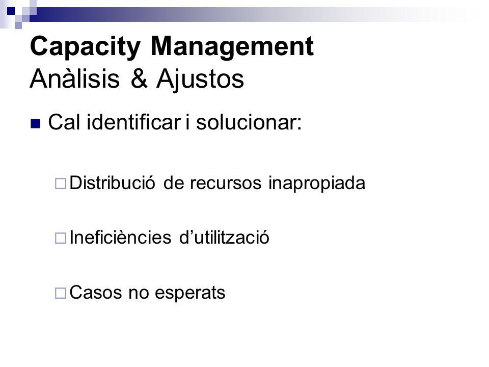 Capacity Management Anàlisis & Ajustos