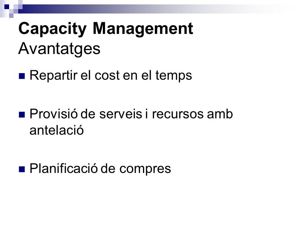 Capacity Management Avantatges