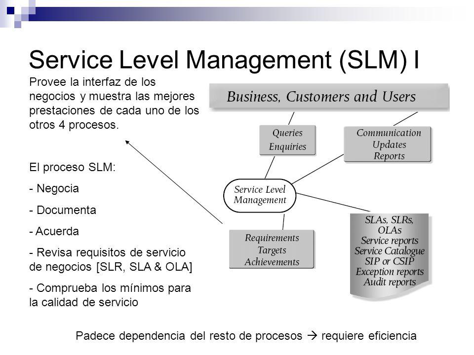 Service Level Management (SLM) I
