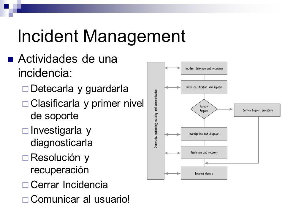 Incident Management Actividades de una incidencia: