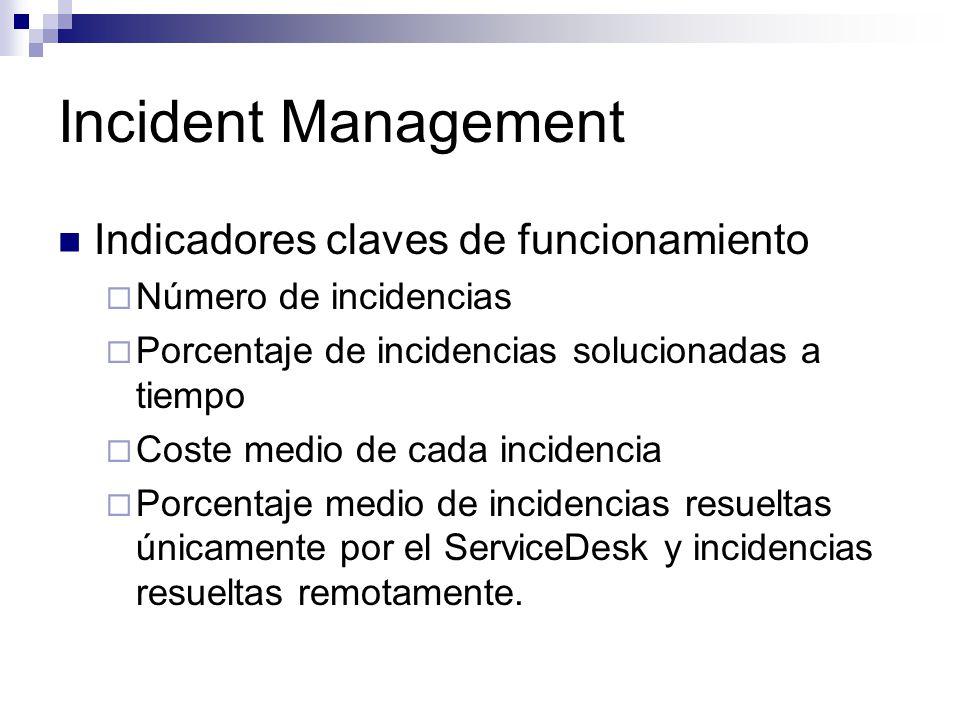 Incident Management Indicadores claves de funcionamiento