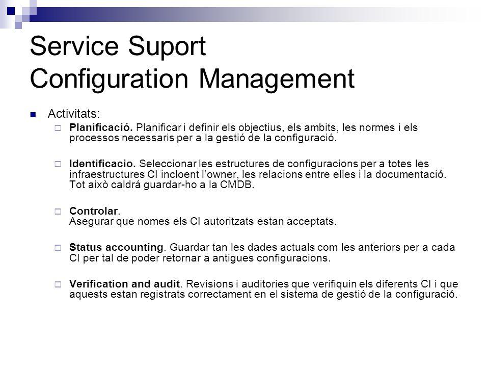 Service Suport Configuration Management