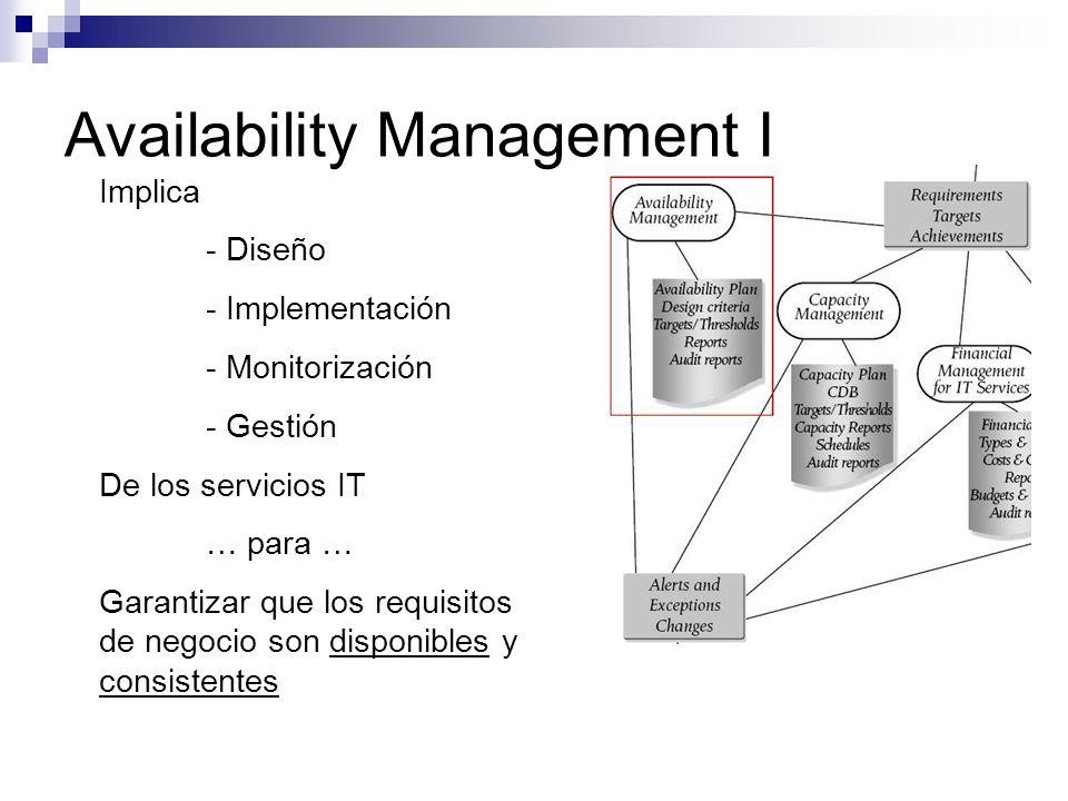 Availability Management I
