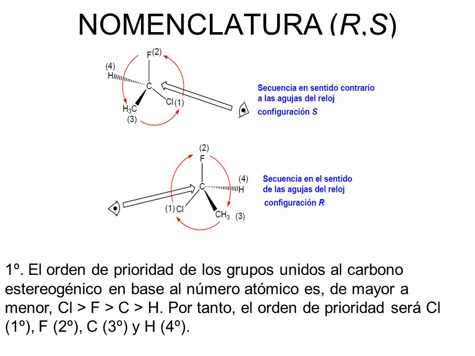 NOMENCLATURA (R,S)
