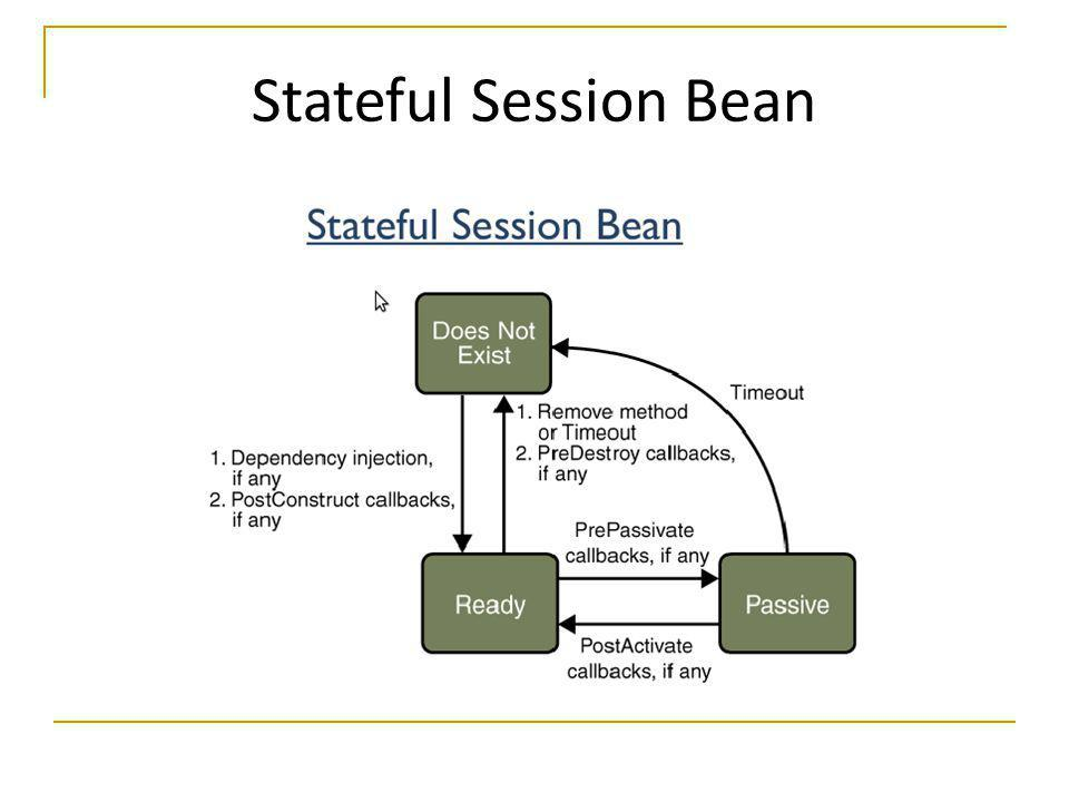 Stateful Session Bean 12