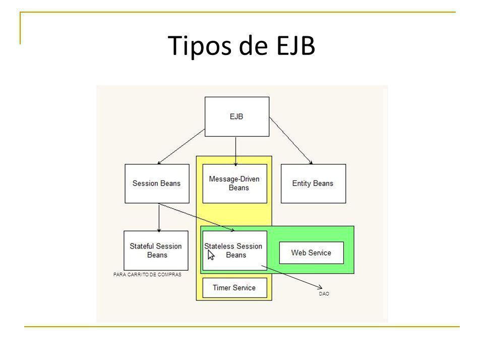 Tipos de EJB PARA CARRITO DE COMPRAS DAO 7