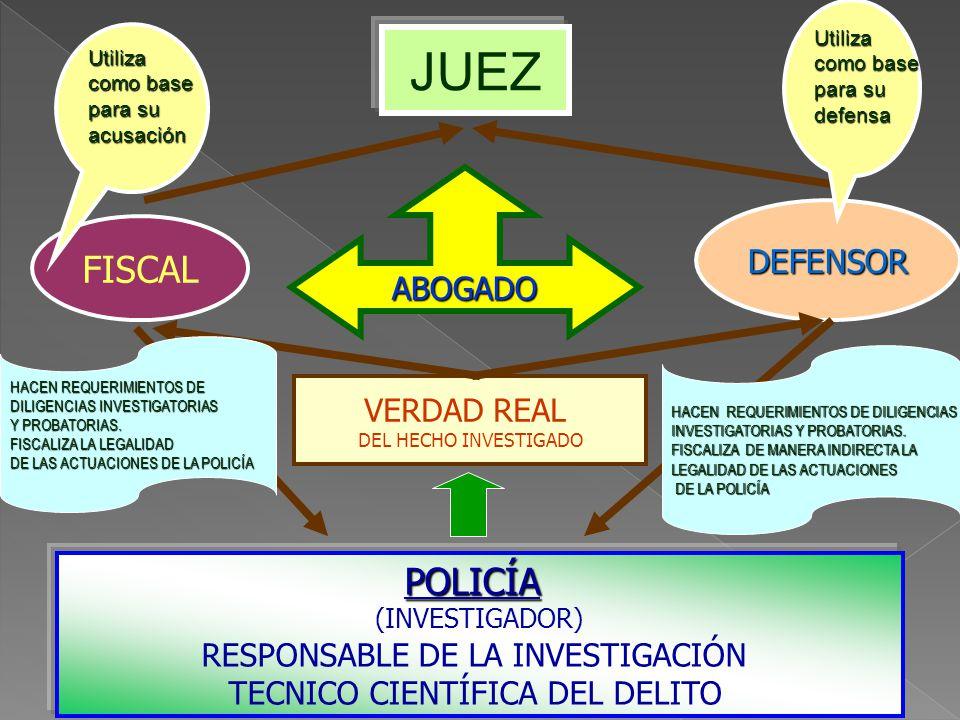 JUEZ FISCAL POLICÍA DEFENSOR ABOGADO VERDAD REAL