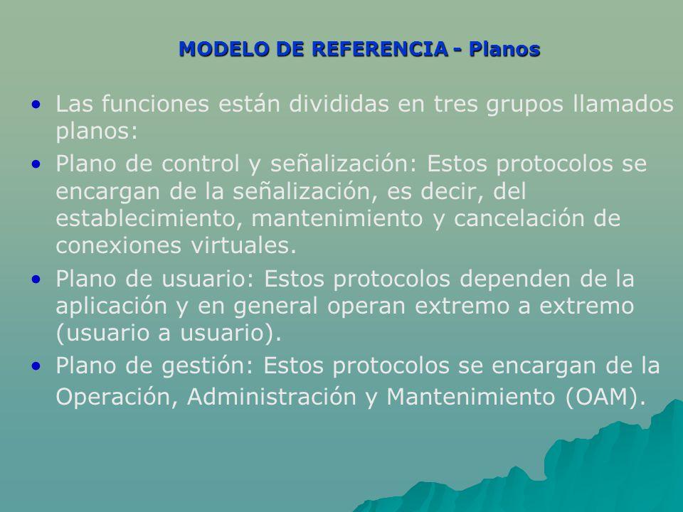MODELO DE REFERENCIA - Planos