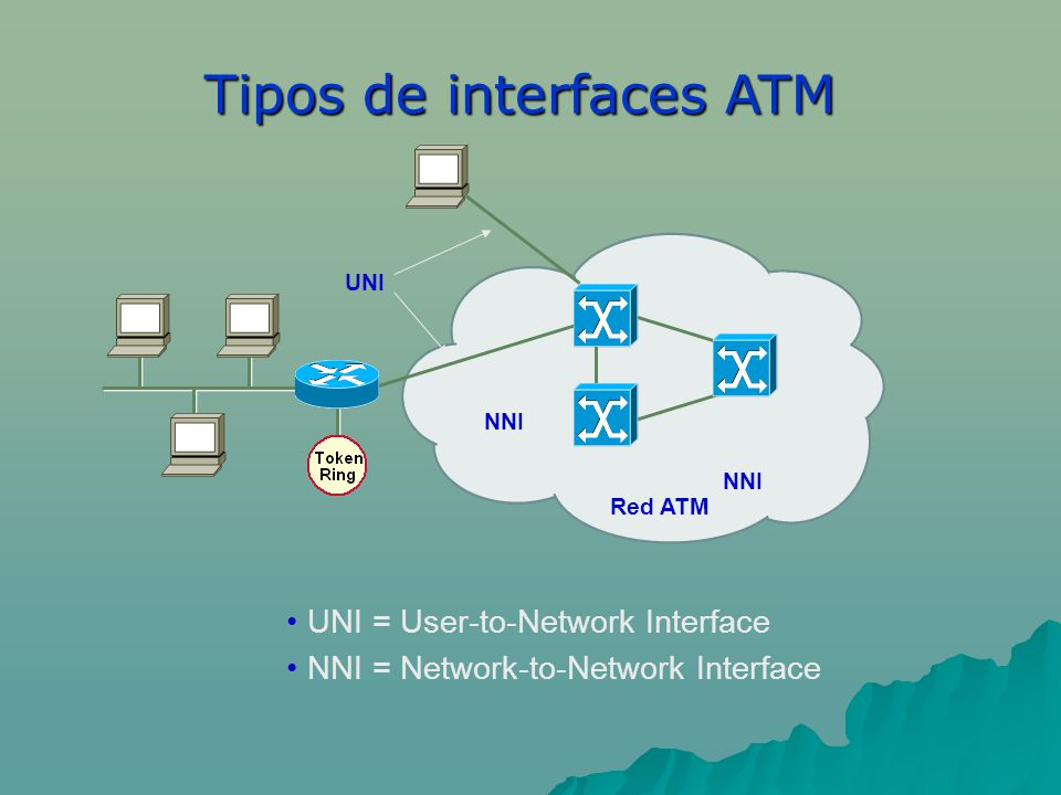 Tipos de interfaces ATM