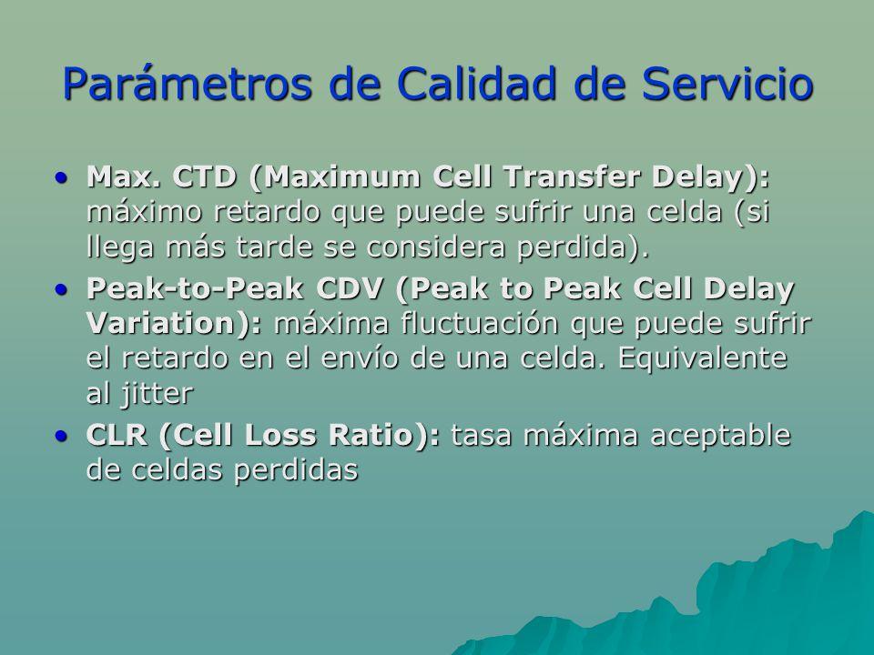 Parámetros de Calidad de Servicio