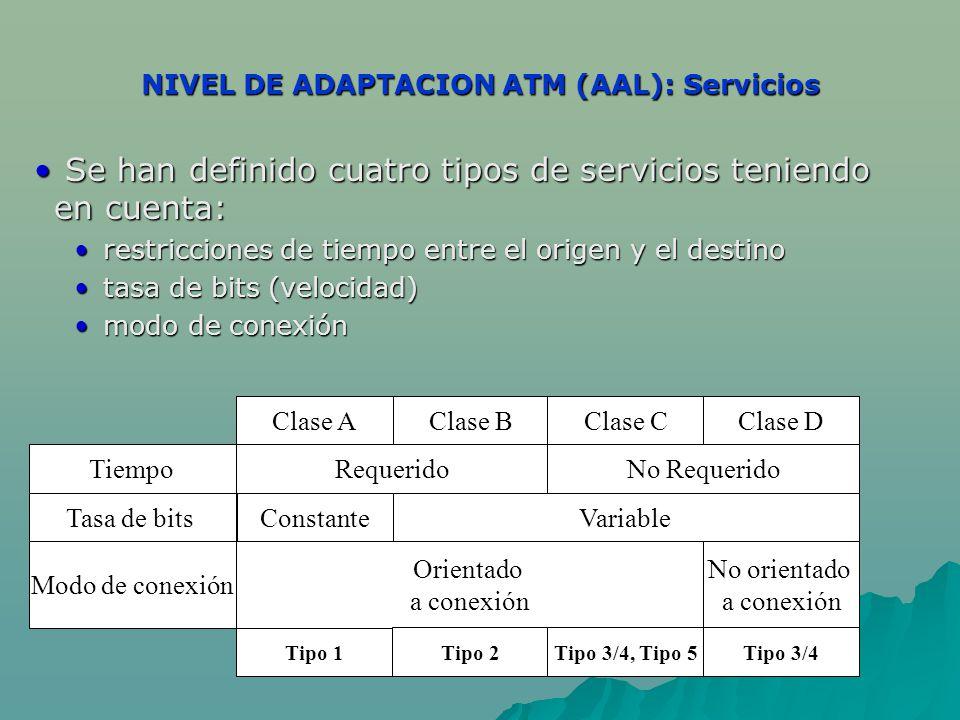 NIVEL DE ADAPTACION ATM (AAL): Servicios