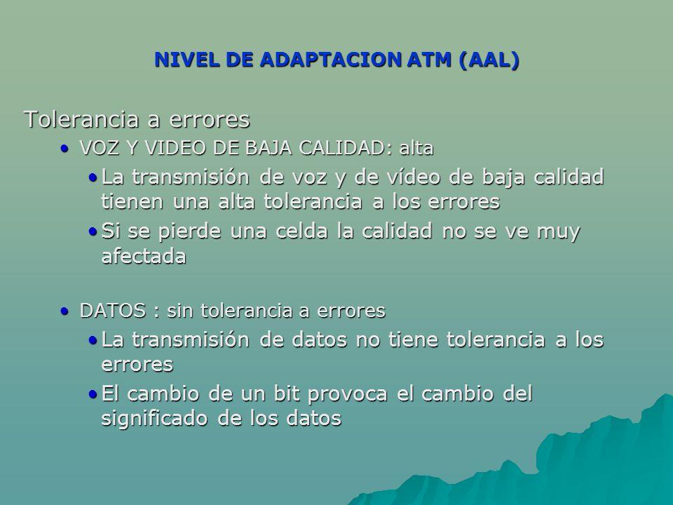 NIVEL DE ADAPTACION ATM (AAL)