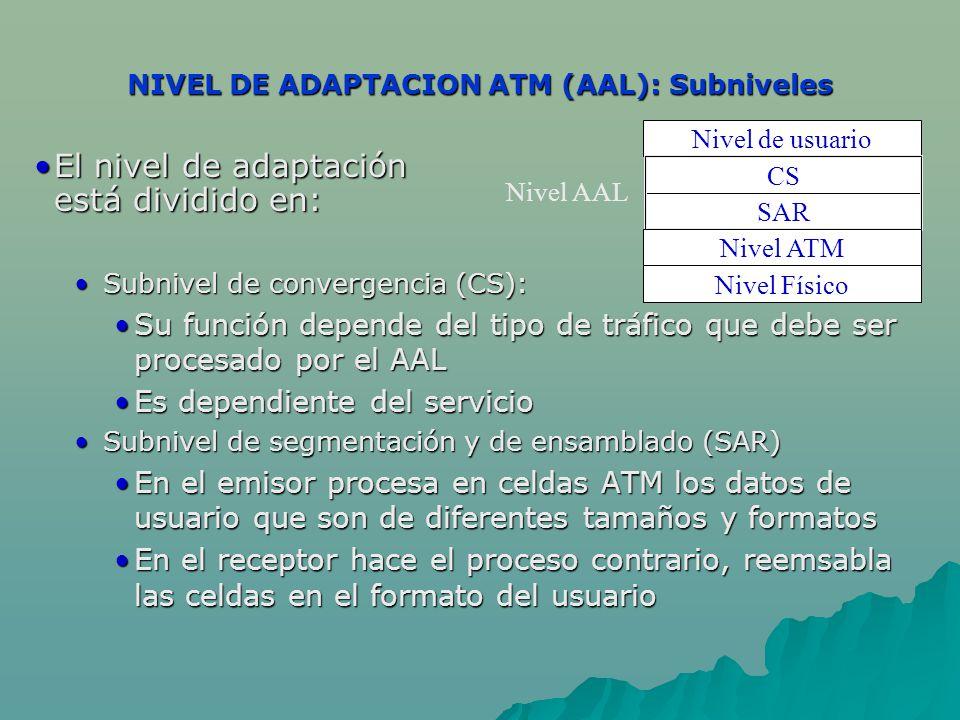 NIVEL DE ADAPTACION ATM (AAL): Subniveles