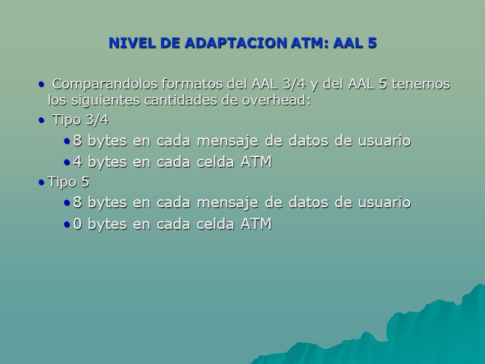 NIVEL DE ADAPTACION ATM: AAL 5