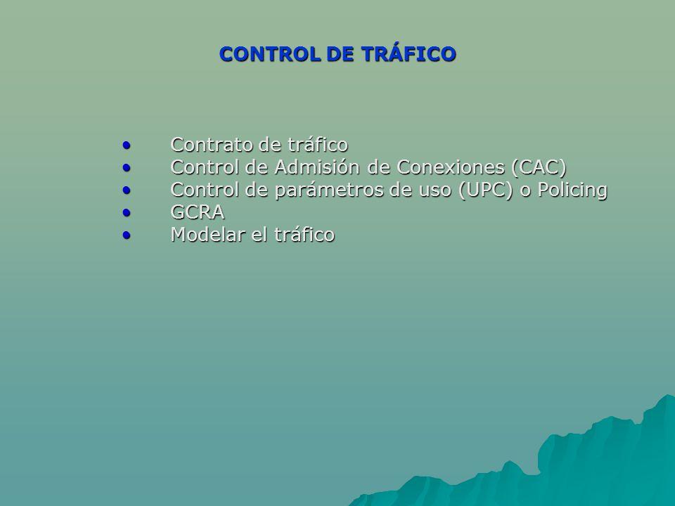 CONTROL DE TRÁFICO Contrato de tráfico. Control de Admisión de Conexiones (CAC) Control de parámetros de uso (UPC) o Policing.