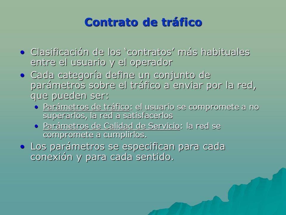 Contrato de tráfico Clasificación de los 'contratos' más habituales entre el usuario y el operador.