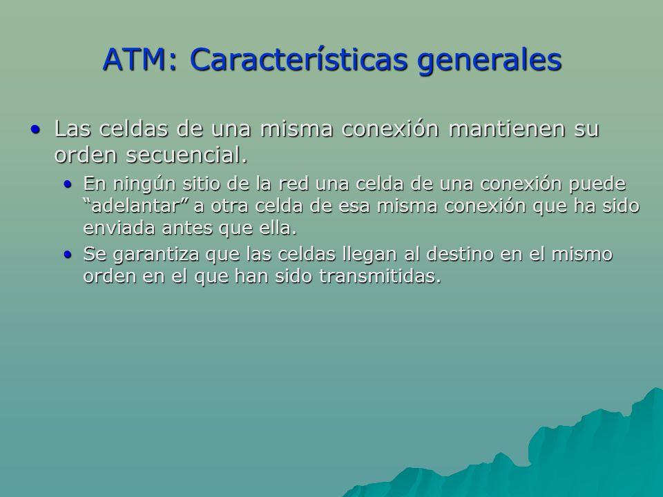 ATM: Características generales