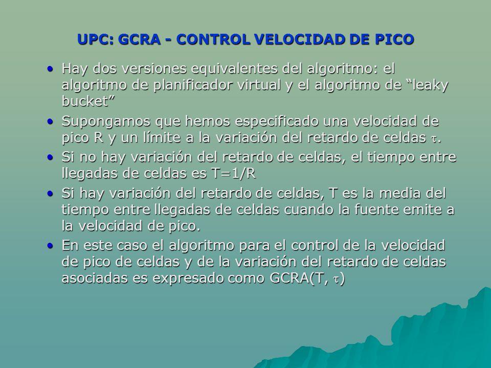 UPC: GCRA - CONTROL VELOCIDAD DE PICO