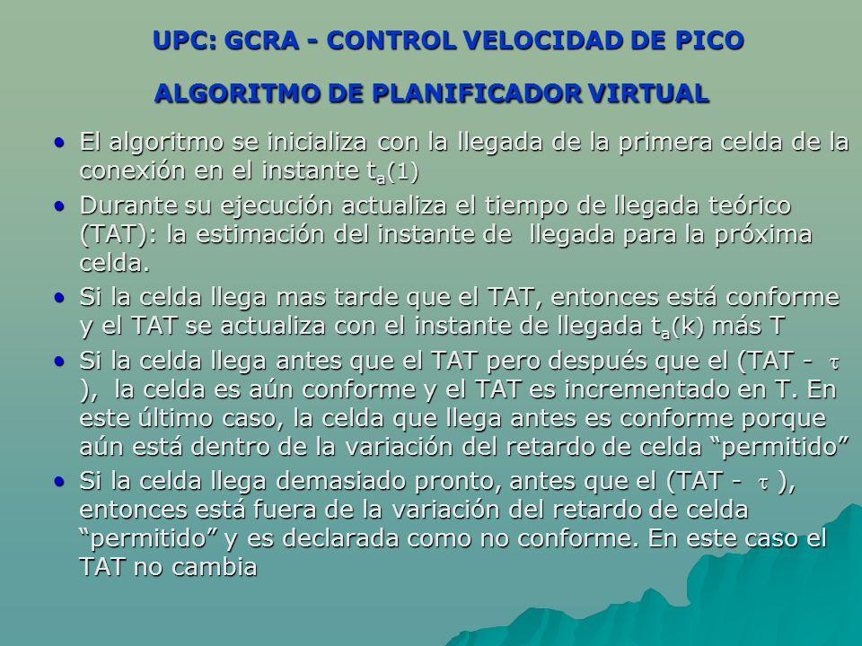 UPC: GCRA - CONTROL VELOCIDAD DE PICO ALGORITMO DE PLANIFICADOR VIRTUAL