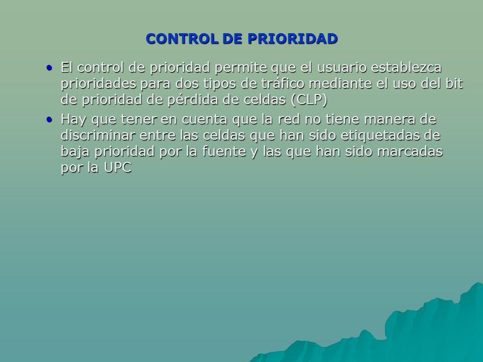 CONTROL DE PRIORIDAD