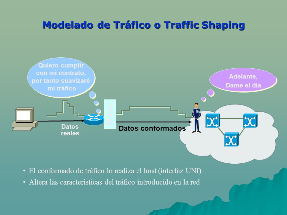 Modelado de Tráfico o Traffic Shaping