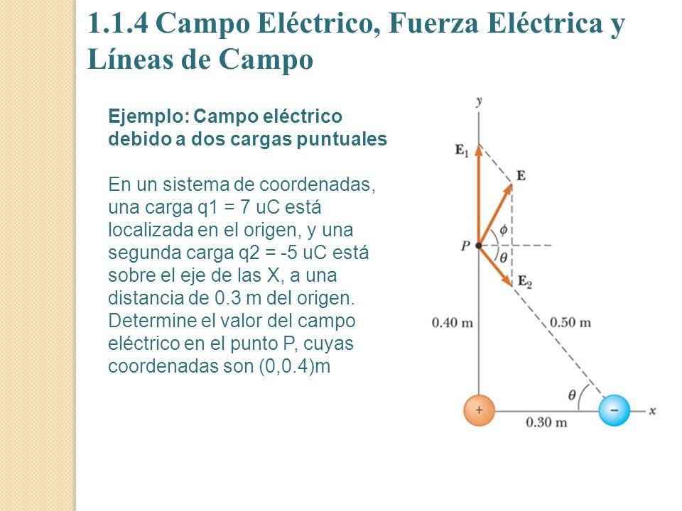 1.1.4 Campo Eléctrico, Fuerza Eléctrica y Líneas de Campo