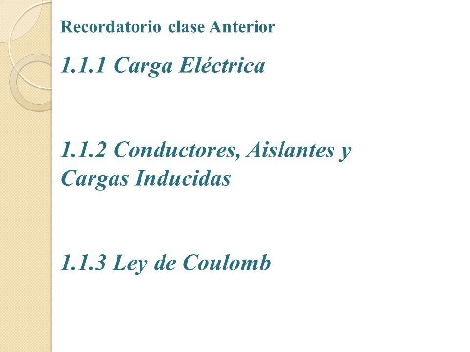 1.1.2 Conductores, Aislantes y Cargas Inducidas