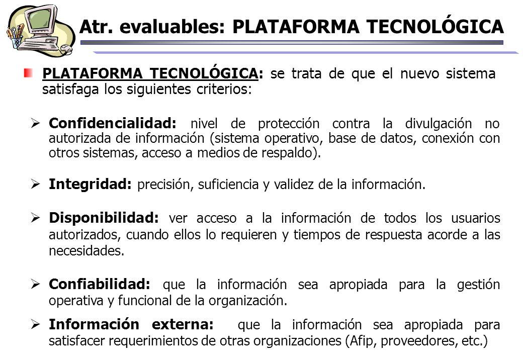 Atr. evaluables: PLATAFORMA TECNOLÓGICA