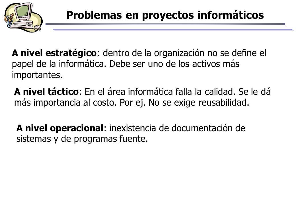 Problemas en proyectos informáticos