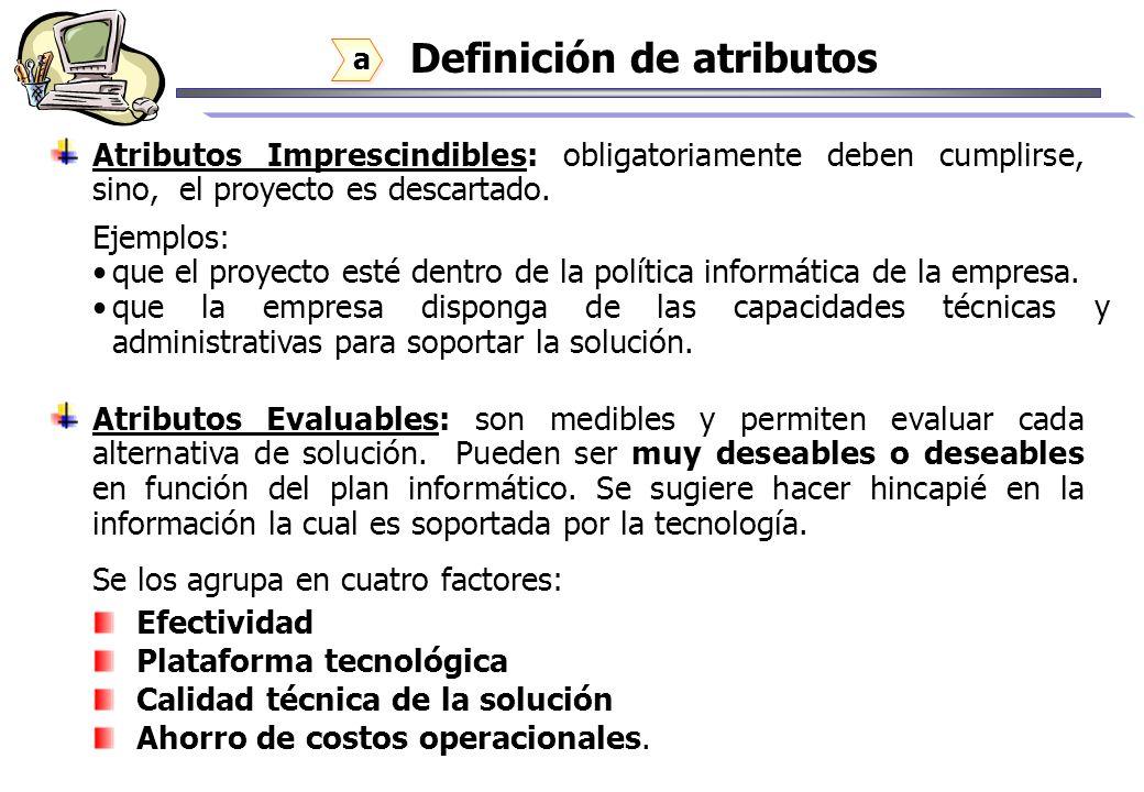 Definición de atributos